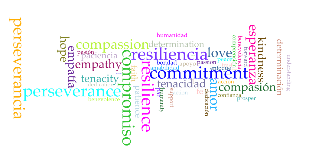Word cloud that includes words in English and Spanish.