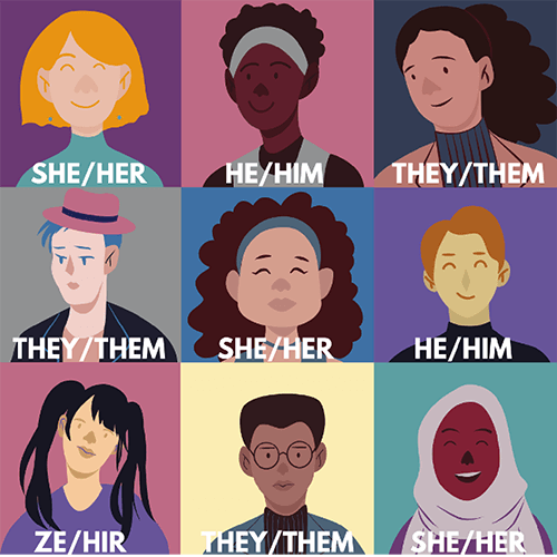 Collage of illustrated diverse persons labeled with pronouns she/her/he/him/they/them/ze/hir